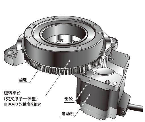 日本东方马达中空旋转装置代替机械式分割器dg2系列